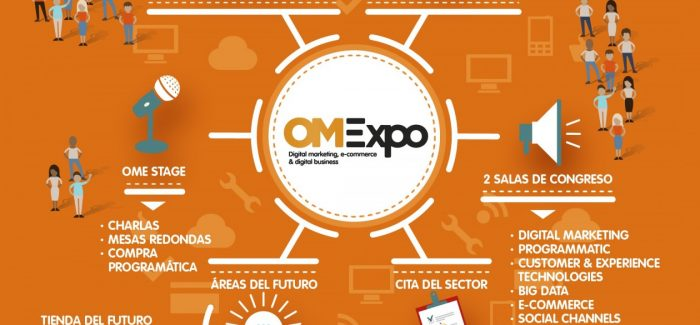 OMExpo, una apuesta por la innovación en marketing digital