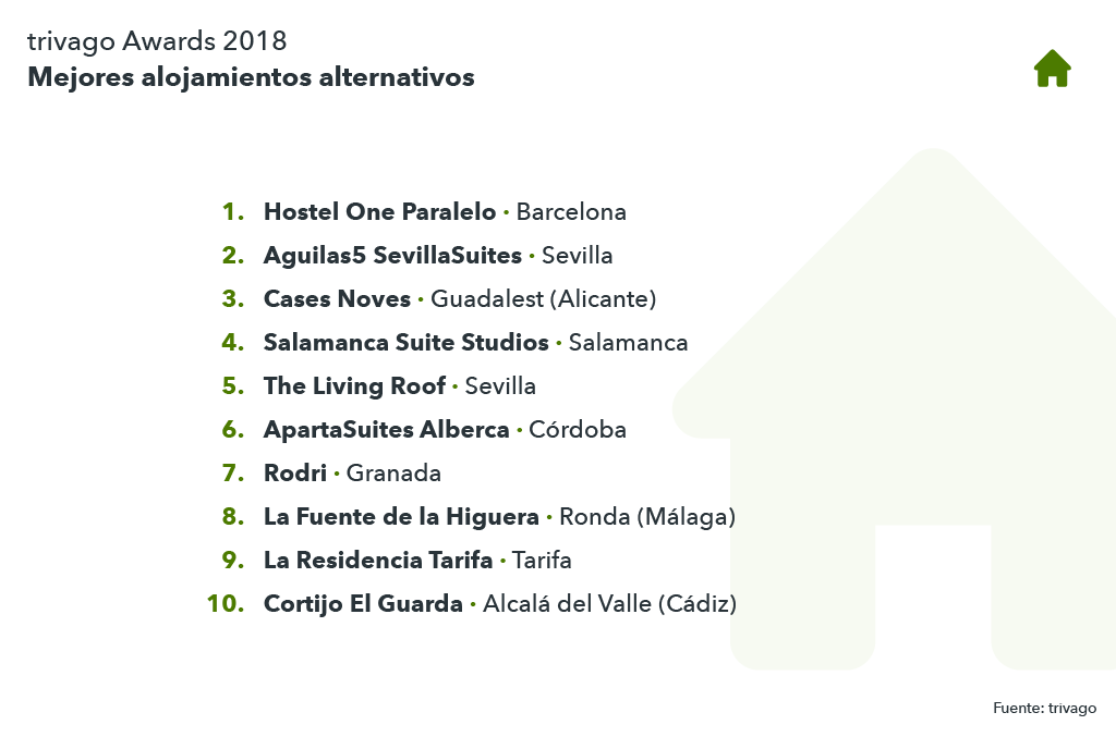 alternativos_awards18_maps_ES_VL