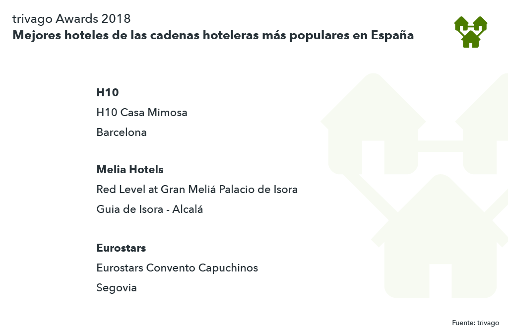 cadenas_awards18_maps_ES_VL-02