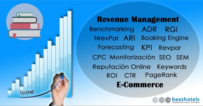 glosario de revenue management y ecommerce