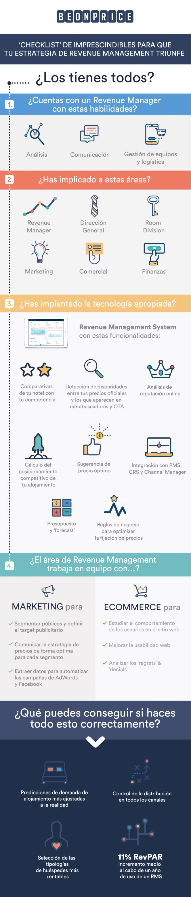 Infografia_Beonprice_Newv6 (5)