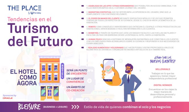 infografía tendencias hoteleras 2019 the valley