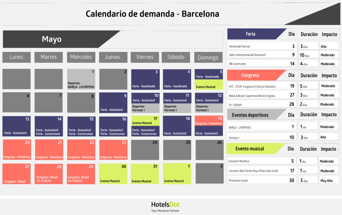 CALENDARIO-BCN-TH mayo