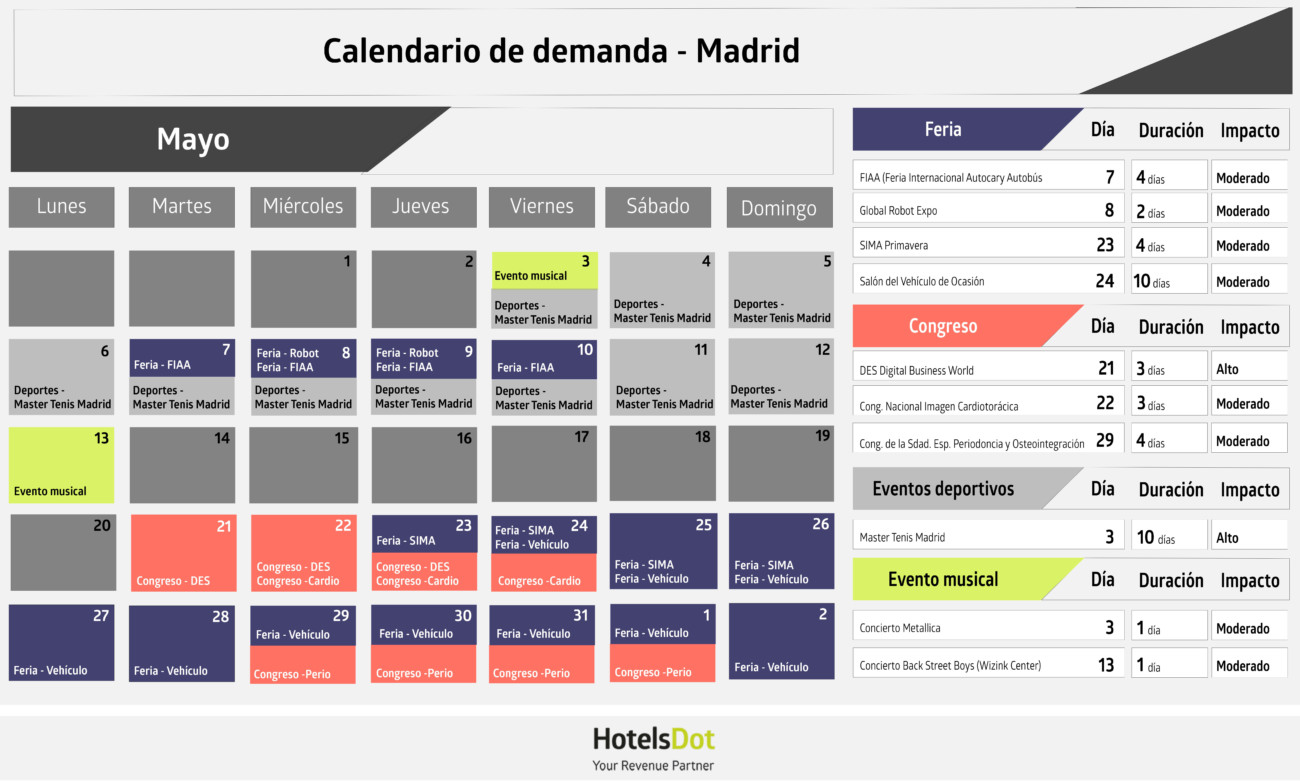 Calendario-Madrid mayo