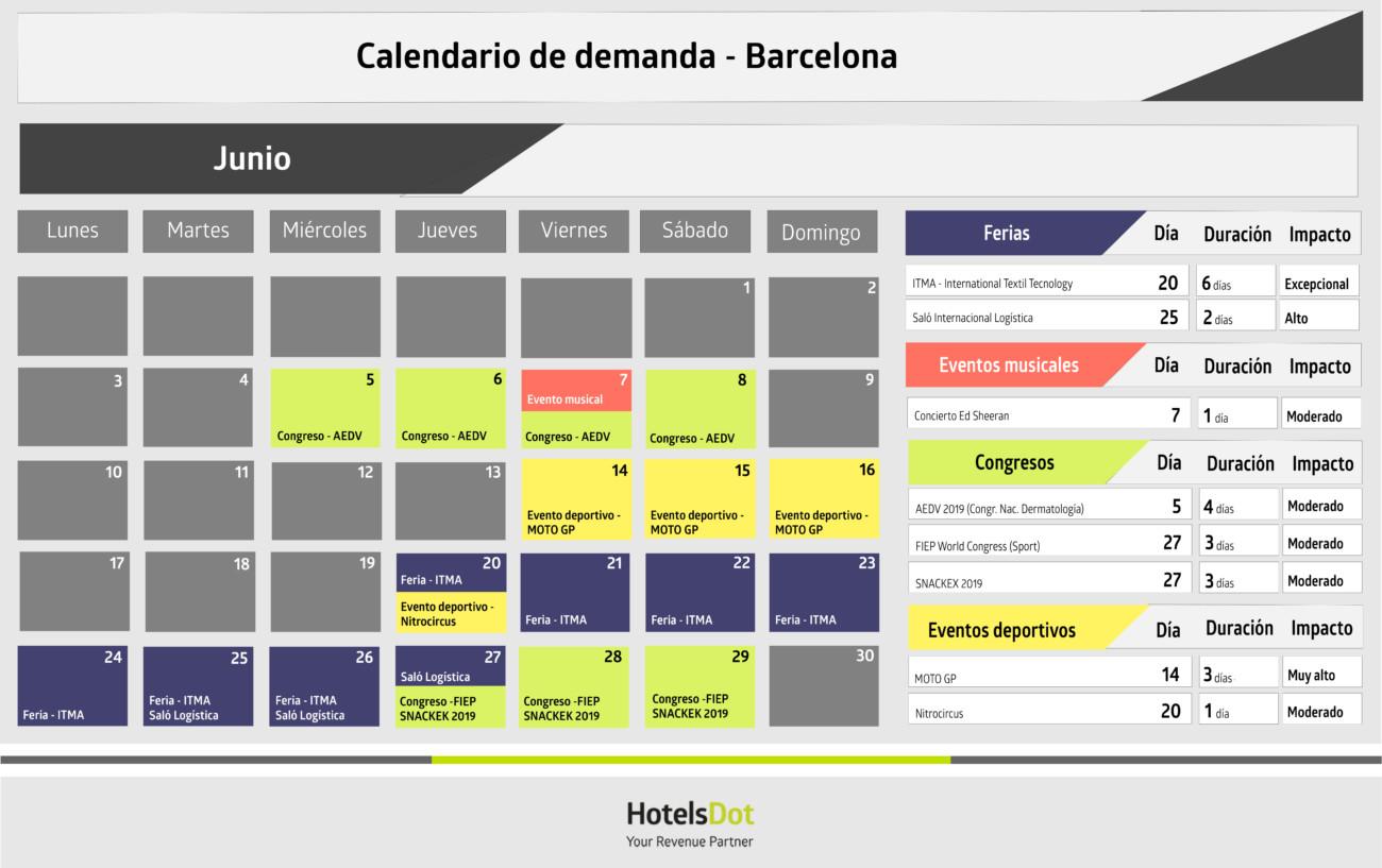 eventos barcelona junio