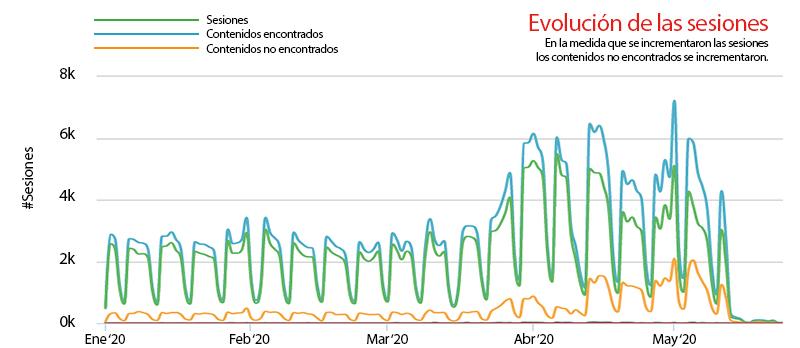grafico articulo atencion cliente02