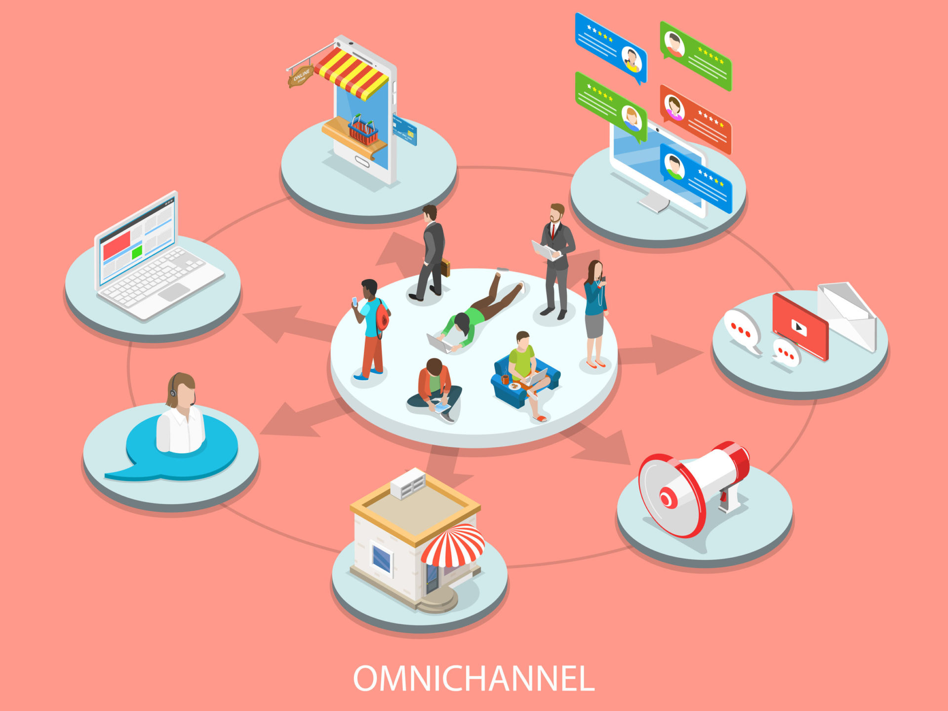 customer centric omnicanal