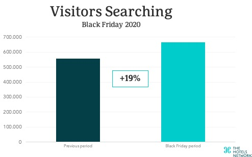 visitors-searching-black-friday